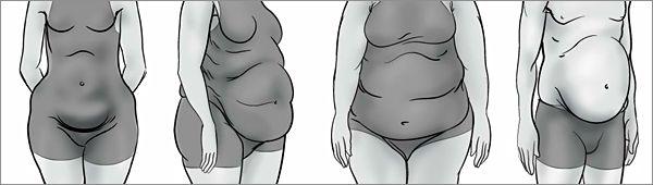 Принцип действия различных видов жиросжигателей